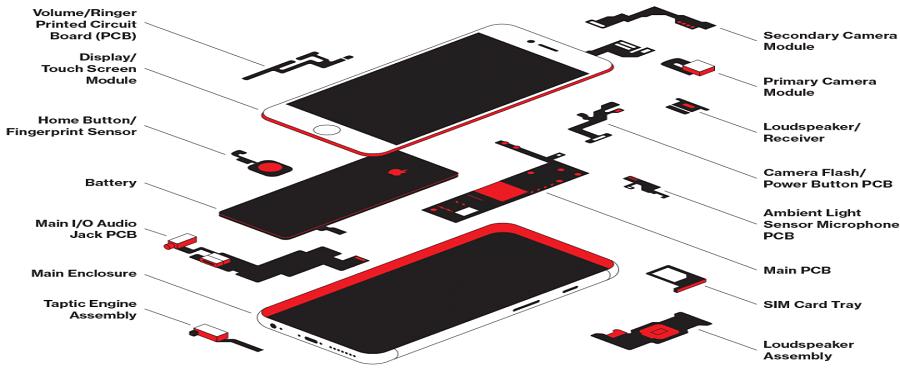 iphone tamiri,iphone ekran,iphone servisi,iphone teknik servisi