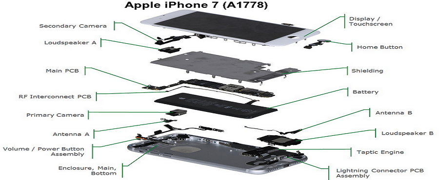 iphone 7 tamiri,iphone servisi,iphone servis