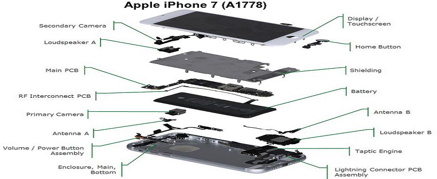 iphone 7 tamiri,iphone servisi,iphone servis